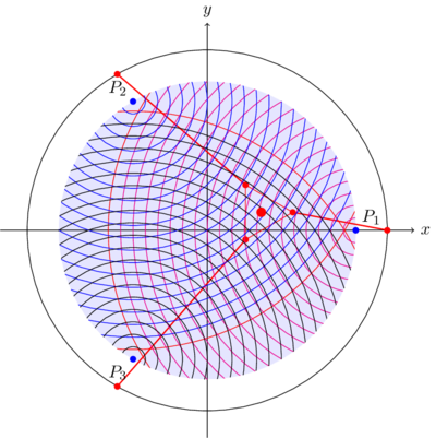 Schema-top-view-moved-sphere.png